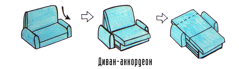 Диван-аккордеон