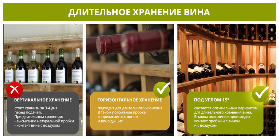 Длительное хранение вина