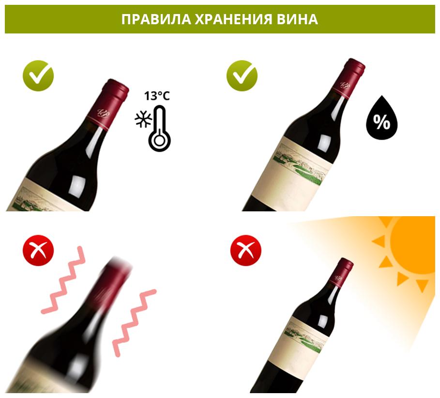 Оптимальная температура хранения вина