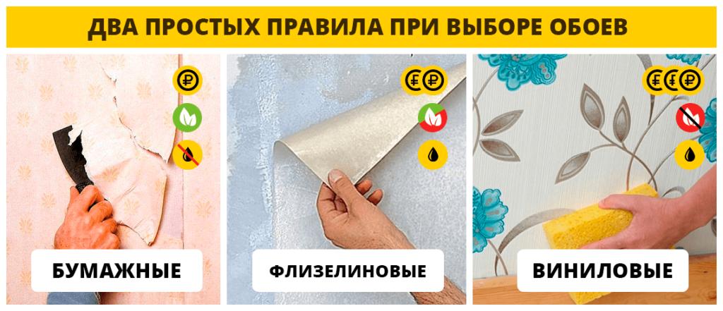 можно ли клеить флизелиновые обои на старые бумажные обои получив пикантные материалы