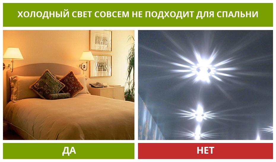 Уют в спальне